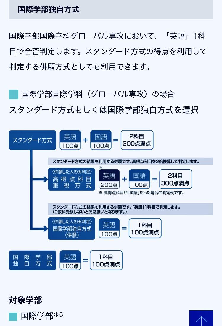 発表 近畿 大学 合格